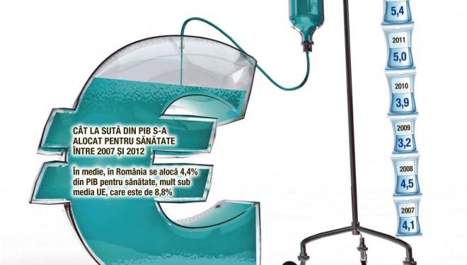 Noi legi ale sanatatii: de ce servicii medicale va beneficia populatia
