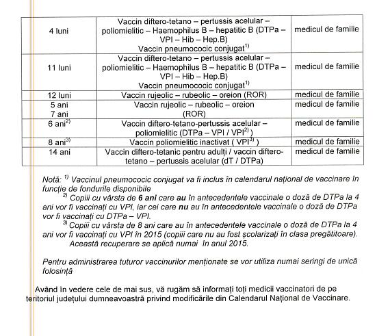 schema vaccinare 2