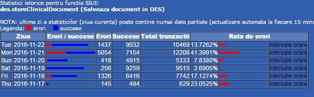 2016-11-22-20_53_31des-monitorizare-3