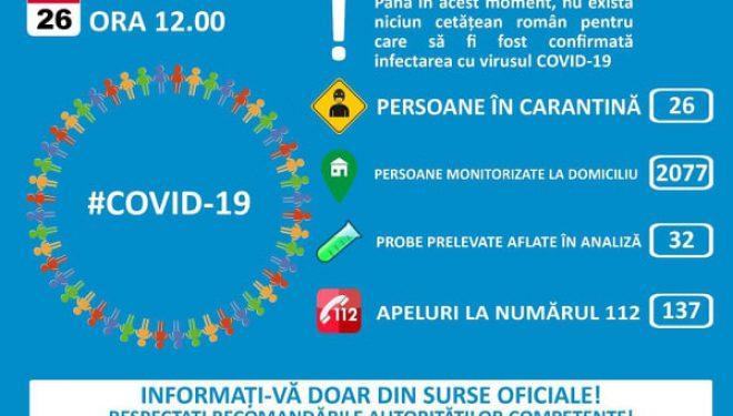 Informaţii oficiale despre coronavirus. Niciun caz confirmat, 26 de persoane sunt în carantină, 2077 sunt monitorizate la domiciliu